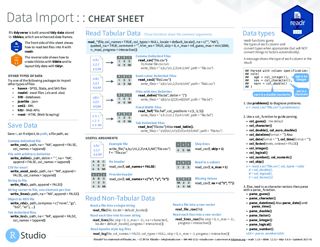 Chapter 26 Cheatsheets | Psych 252: Statistical Methods for